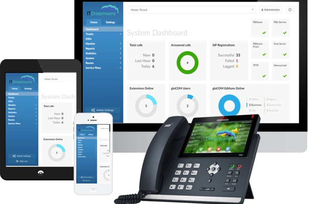 set-of-devices-voip
