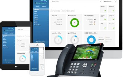 The Best Business VoIP Provider